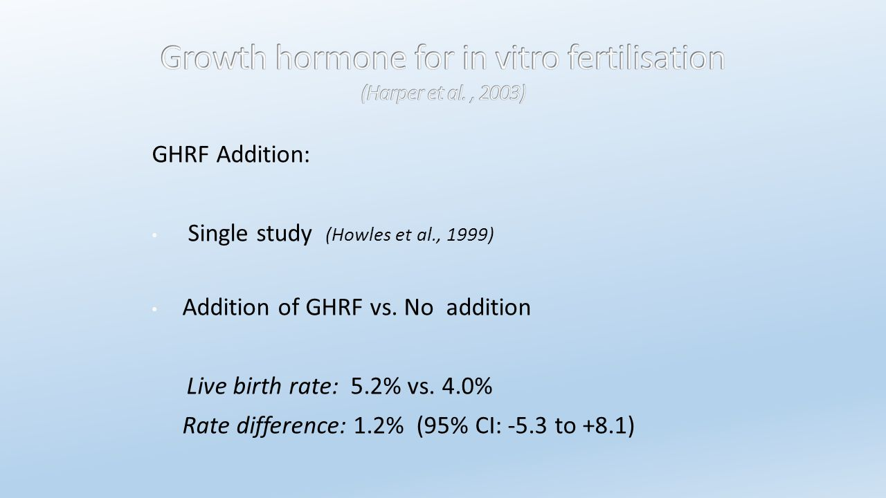 Single study (Howles et al., 1999) Addition of GHRF vs. No addition