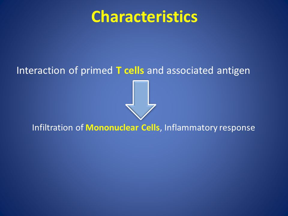Characteristics Interaction of primed T cells and associated antigen.