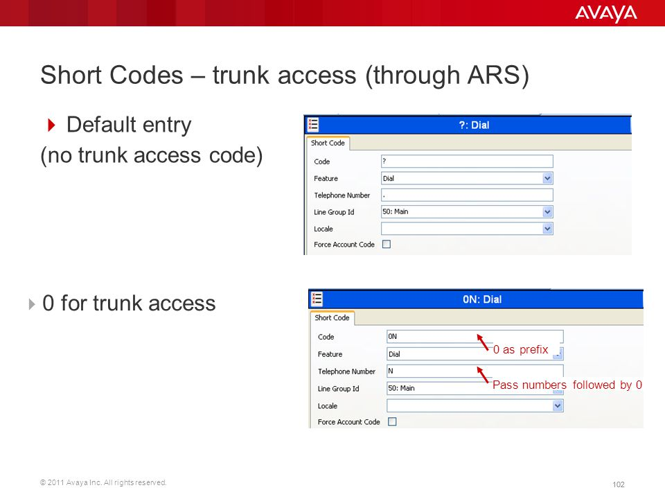Short Codes – trunk access (through ARS)