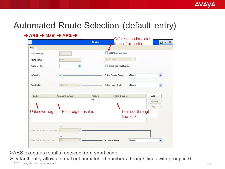 Automated Route Selection (default entry)