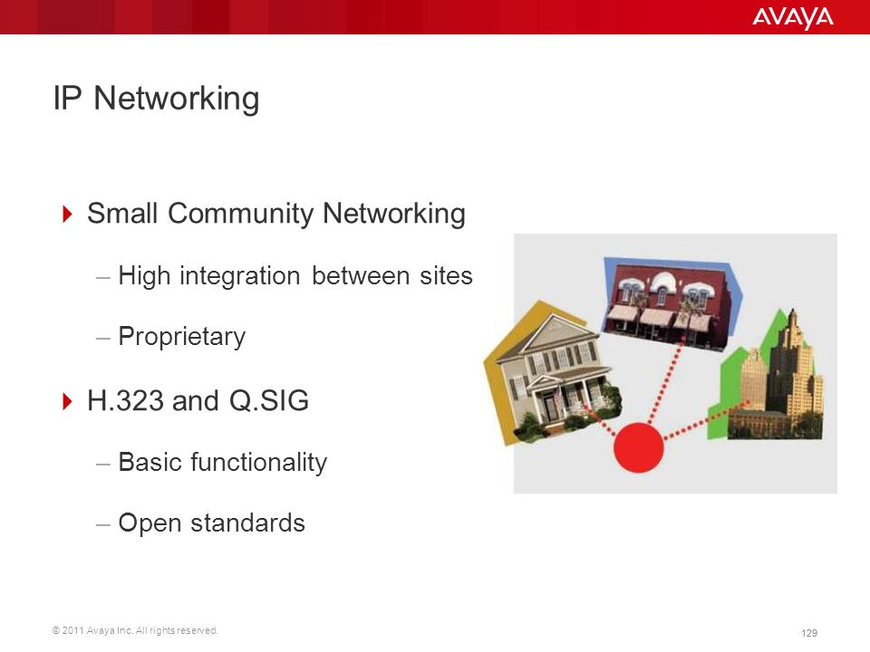 IP Networking Small Community Networking H.323 and Q.SIG