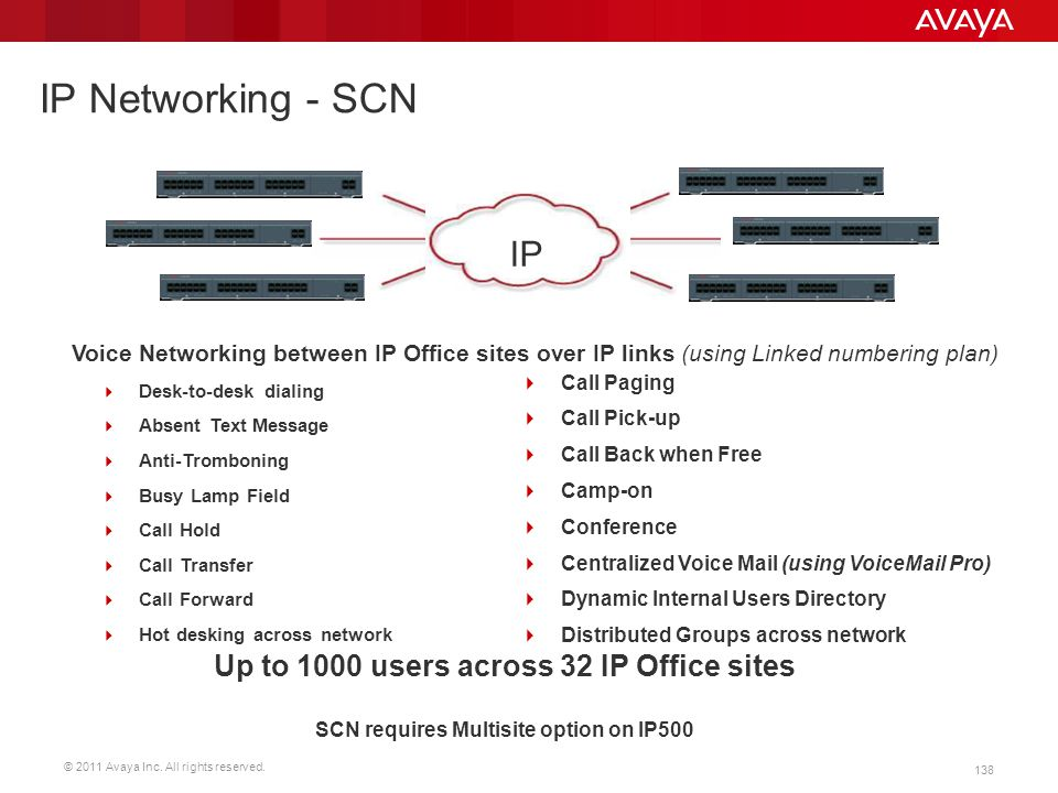 IP Networking - SCN IP Up to 1000 users across 32 IP Office sites