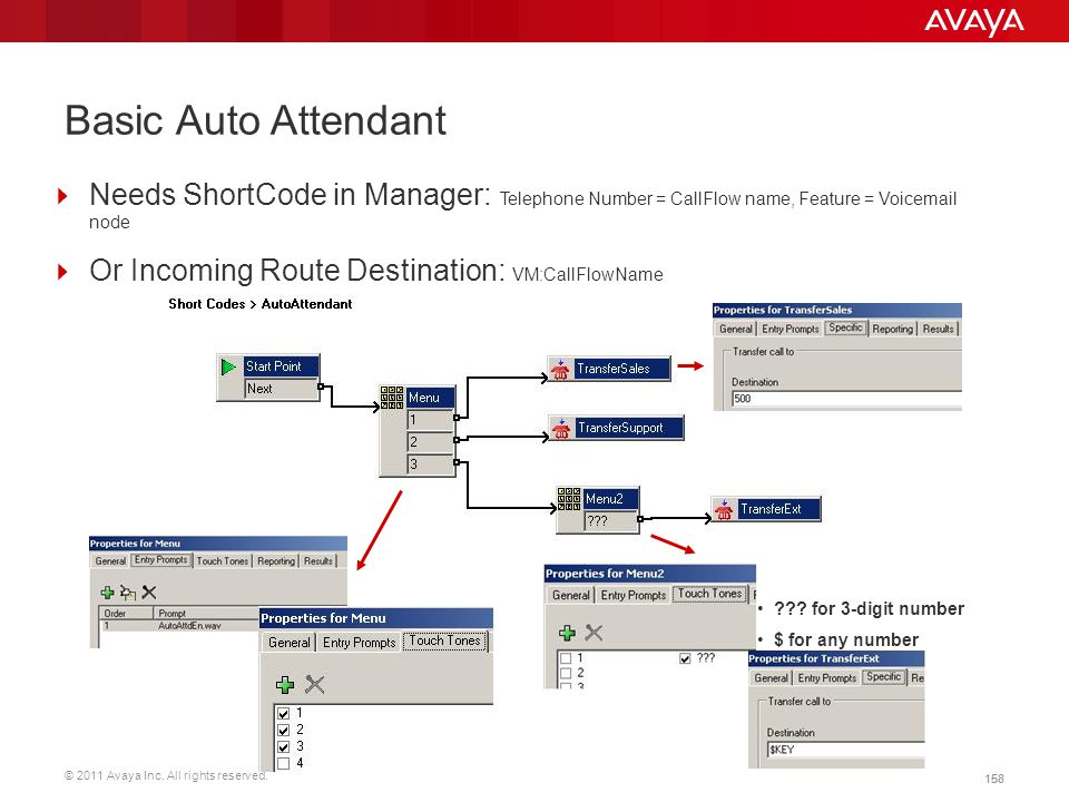 Basic Auto Attendant Needs ShortCode in Manager: Telephone Number = CallFlow name, Feature = Voicemail node.