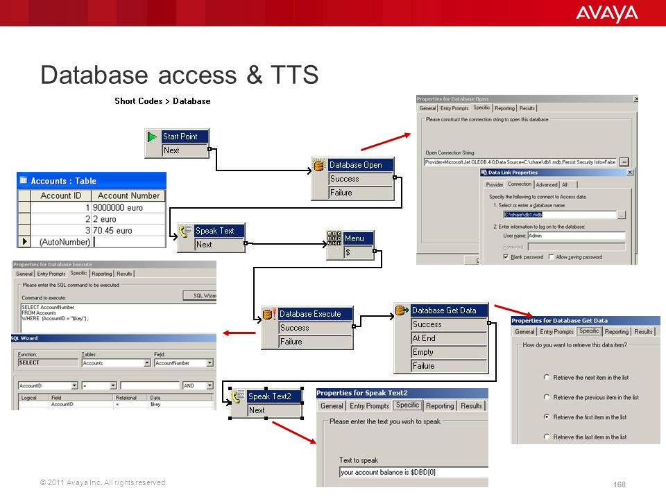 Database access & TTS