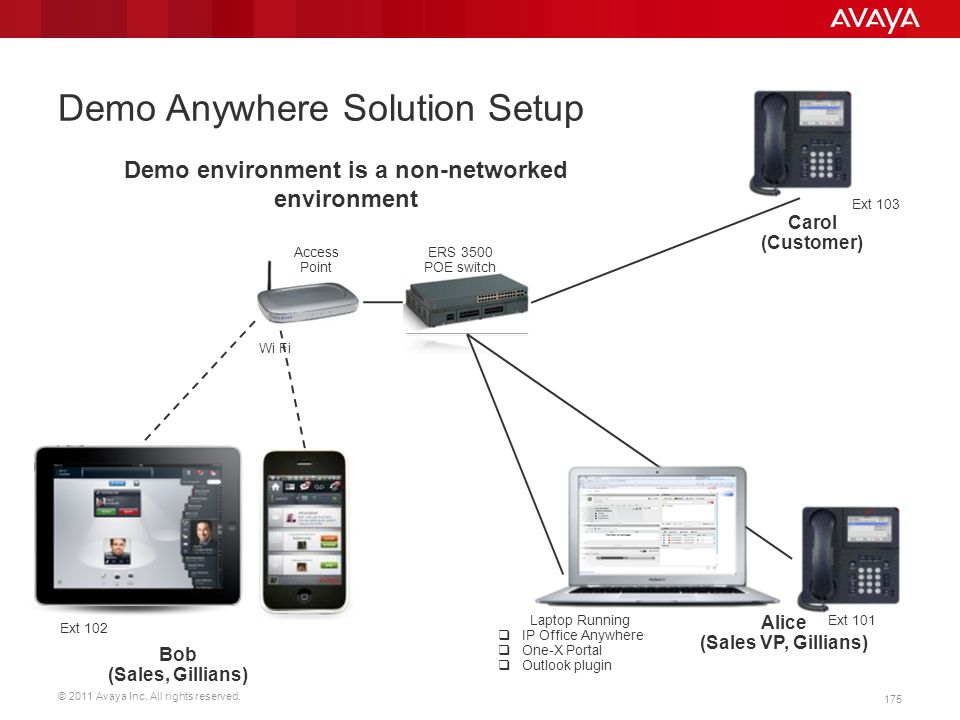 Demo Anywhere Solution Setup