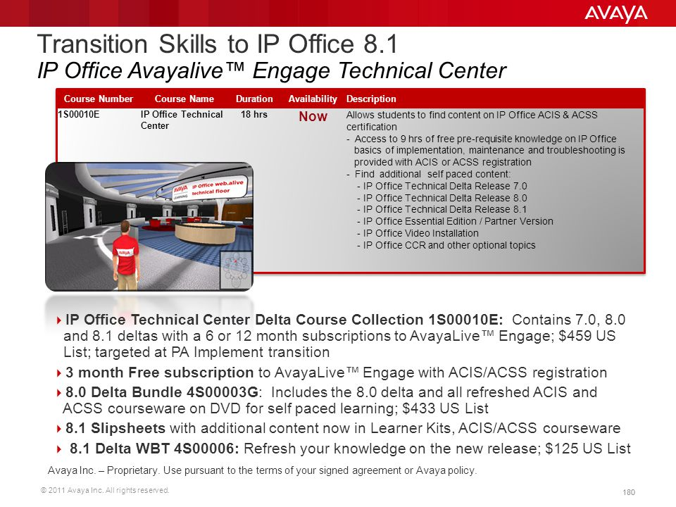 Transition Skills to IP Office 8
