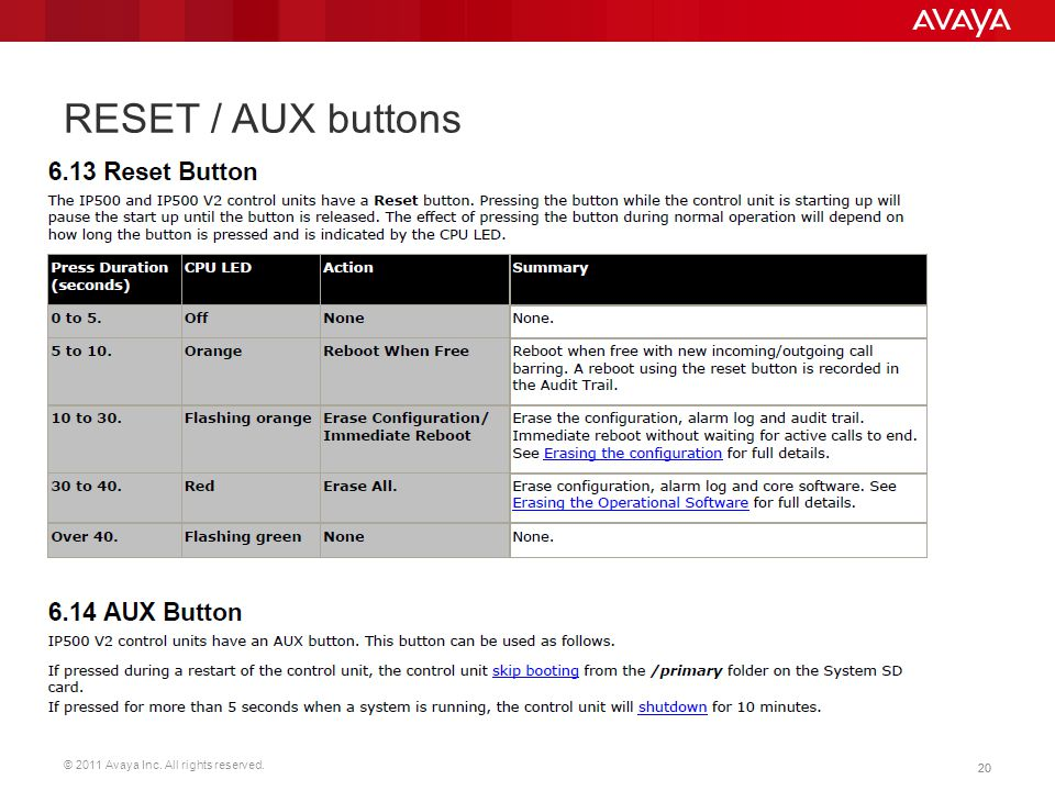 RESET / AUX buttons