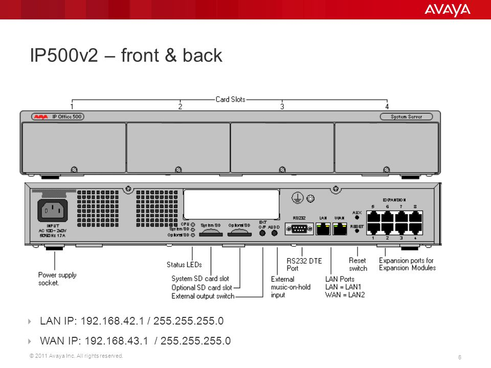 IP500v2 – front & back LAN IP: 192.168.42.1 / 255.255.255.0