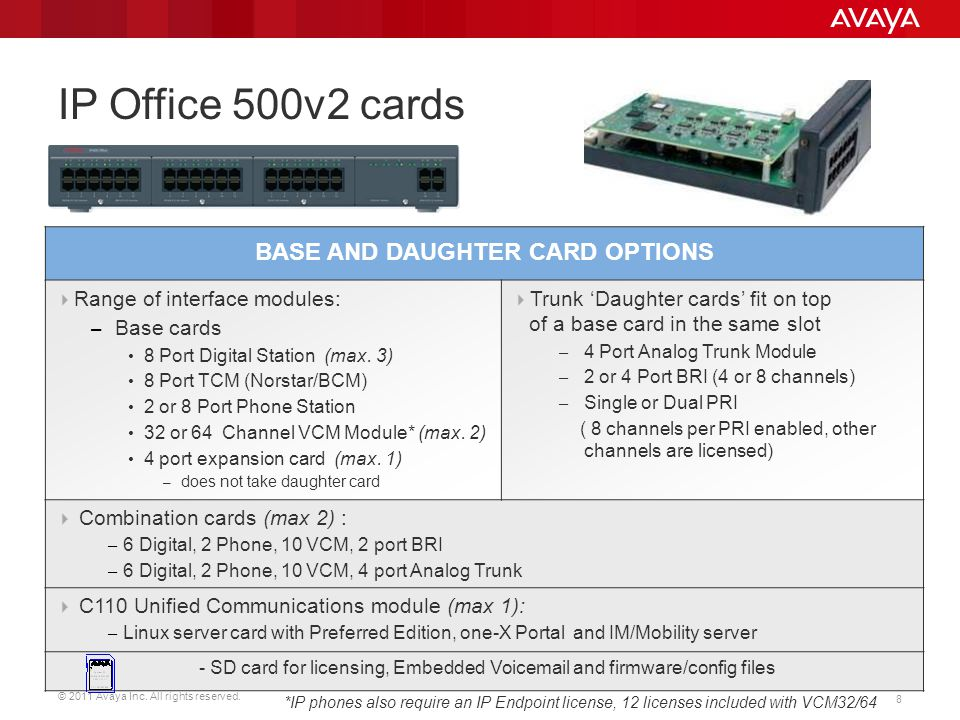BASE AND DAUGHTER CARD OPTIONS