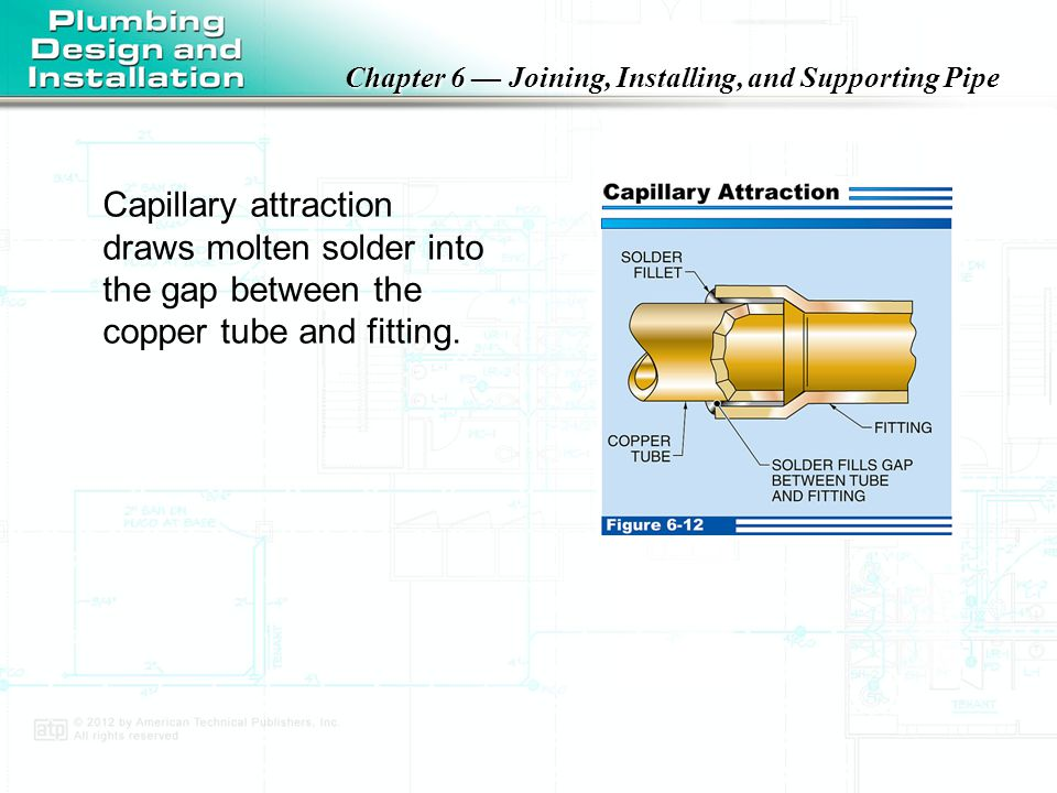 Capillary attraction draws molten solder into the gap between the copper tube and fitting.