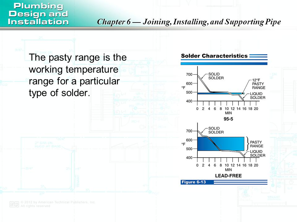 The pasty range is the working temperature range for a particular type of solder.