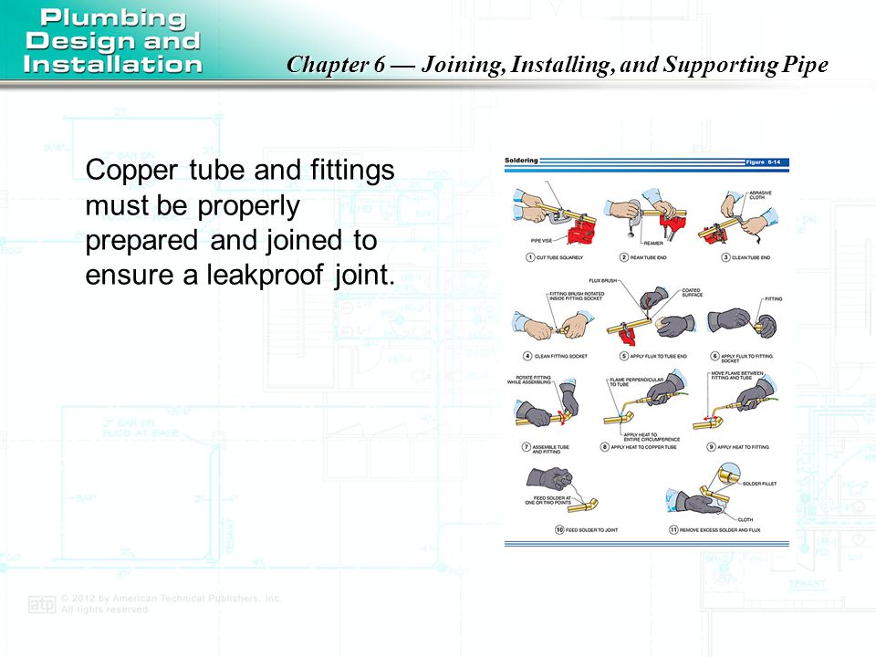 Copper tube and fittings must be properly prepared and joined to ensure a leakproof joint.