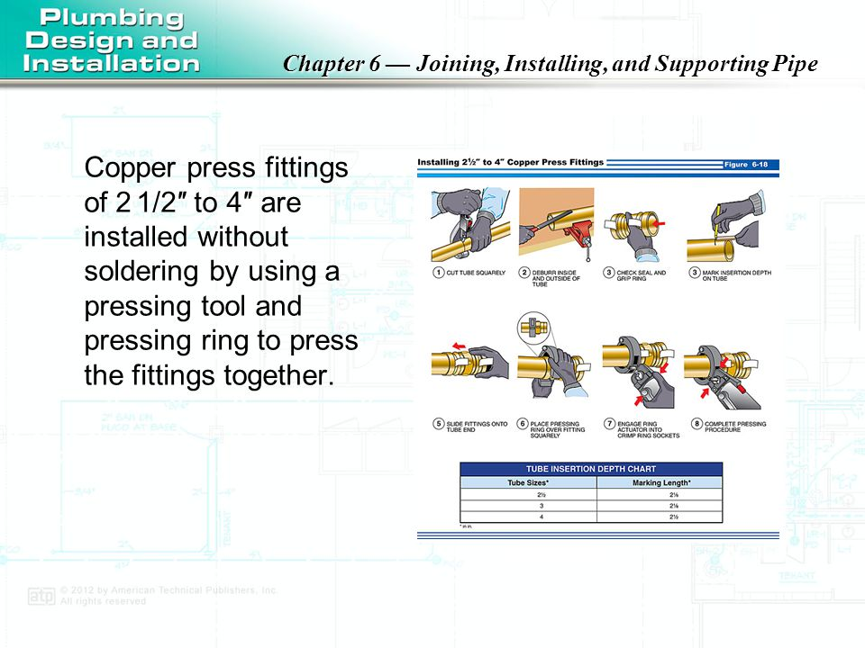 Copper press fittings of 2 1/2″ to 4″ are installed without soldering by using a pressing tool and pressing ring to press the fittings together.