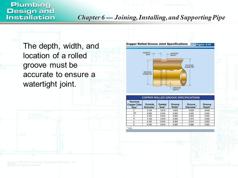 The depth, width, and location of a rolled groove must be accurate to ensure a watertight joint.
