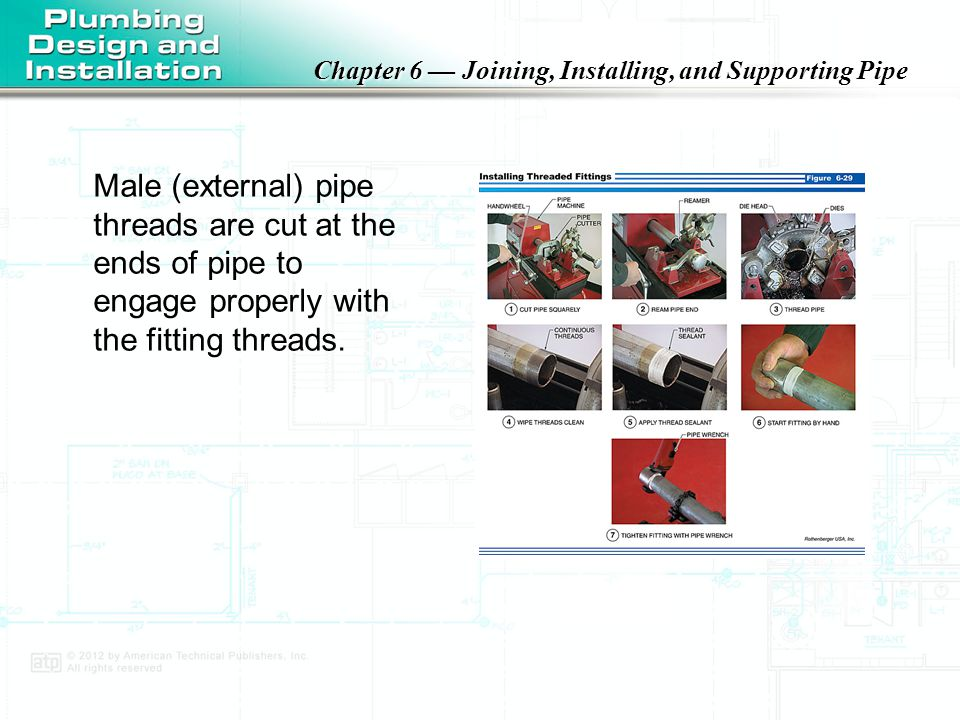 Male (external) pipe threads are cut at the ends of pipe to engage properly with the fitting threads.