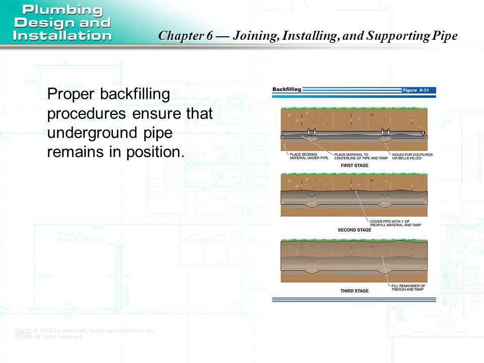 Proper backfilling procedures ensure that underground pipe remains in position.