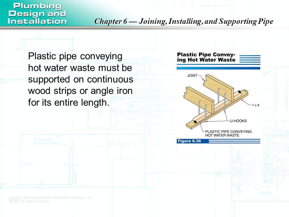 Plastic pipe conveying hot water waste must be supported on continuous wood strips or angle iron for its entire length.