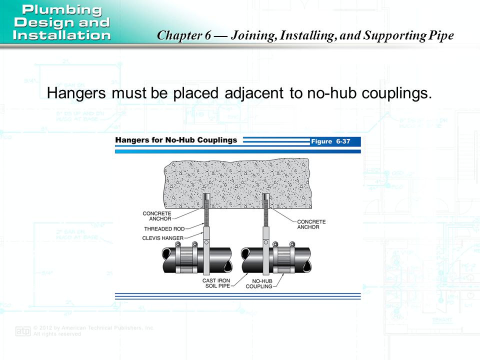 Hangers must be placed adjacent to no-hub couplings.