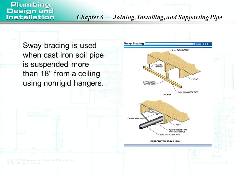 Sway bracing is used when cast iron soil pipe is suspended more than 18 from a ceiling using nonrigid hang­ers.