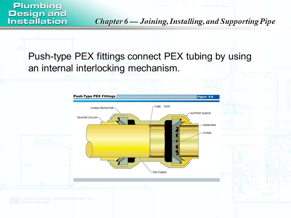 Push-type PEX fittings connect PEX tubing by using an internal interlocking mechanism.