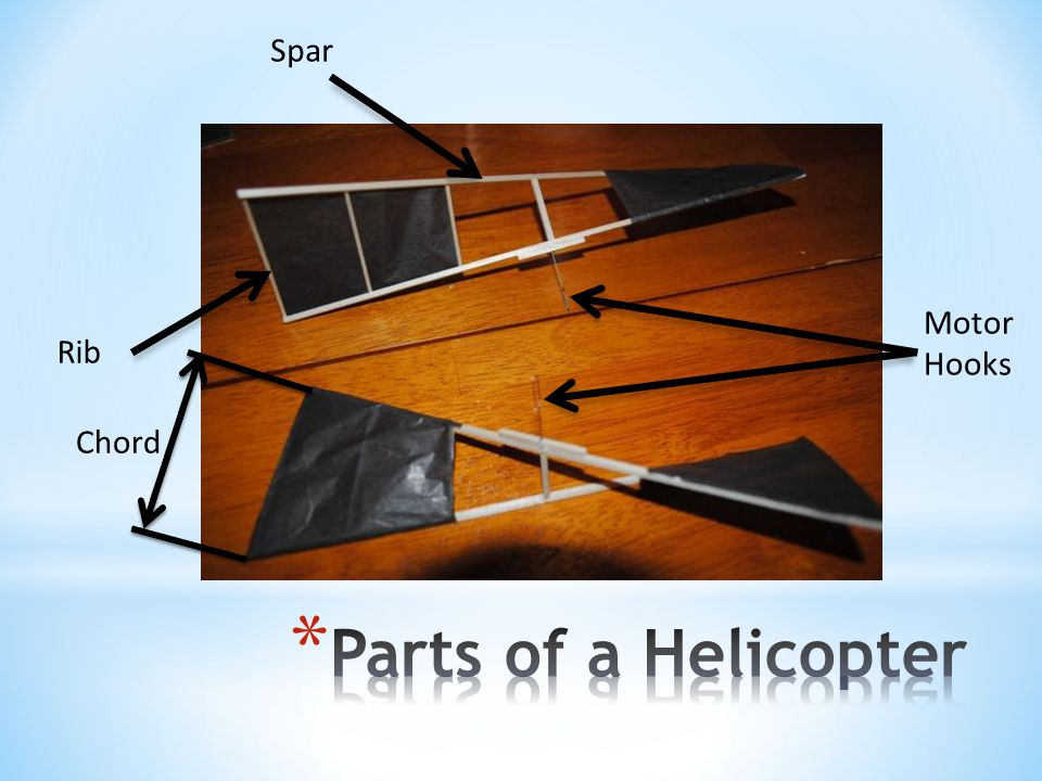 Spar Motor Hooks Rib Chord Parts of a Helicopter