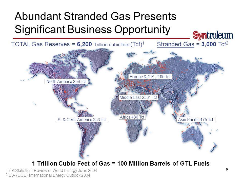 Plenty of Gas for Both GTL & LNG