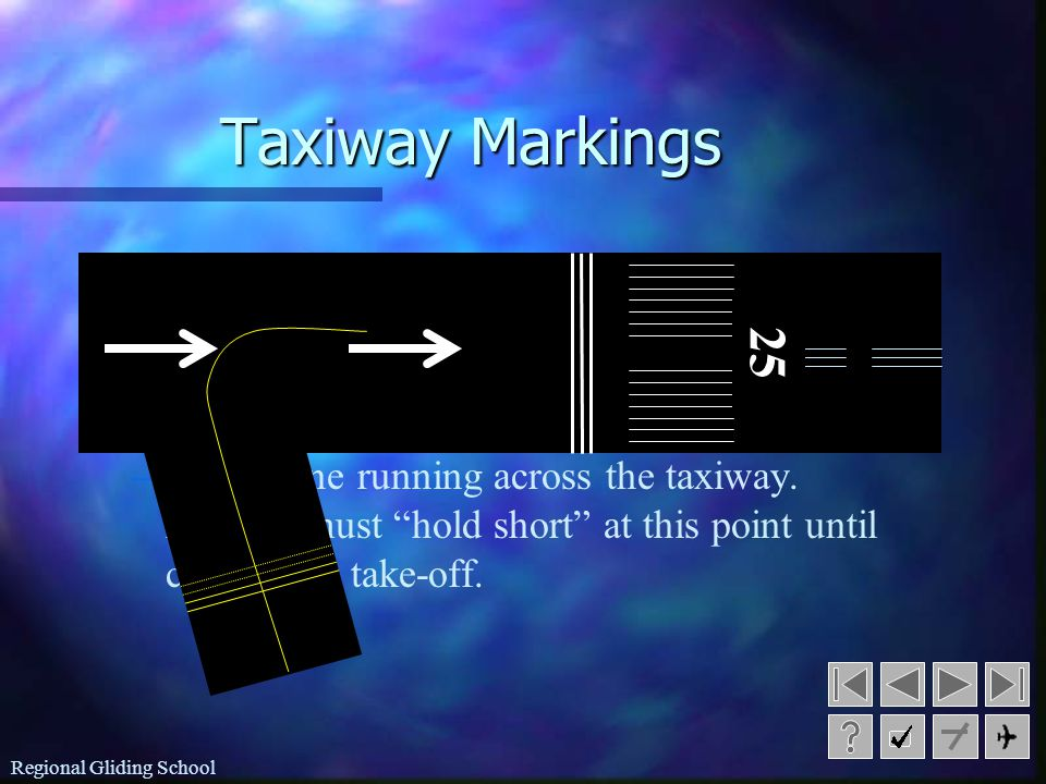 Taxiway Markings 25 Taxiway Centerline: Hold Lines: