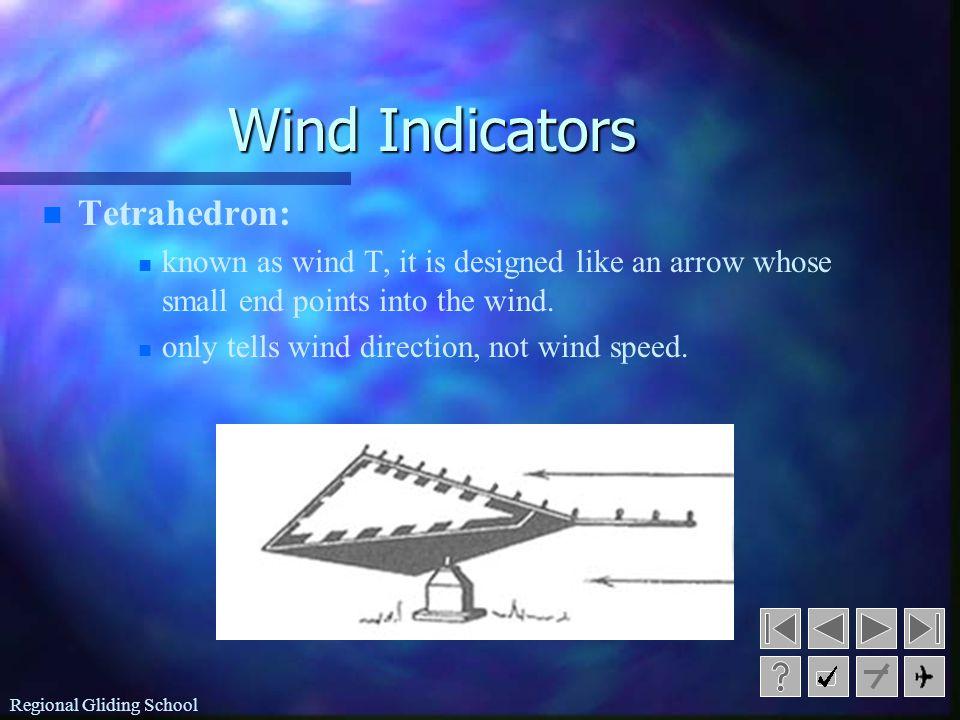Wind Indicators Tetrahedron: