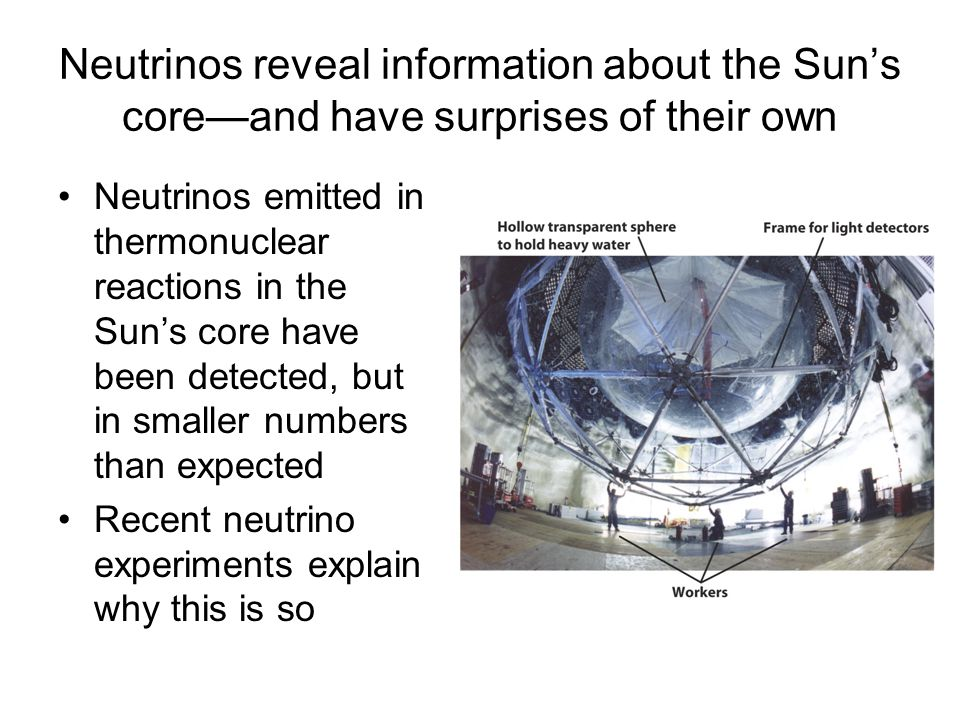 Neutrinos reveal information about the Sun's core—and have surprises of their own