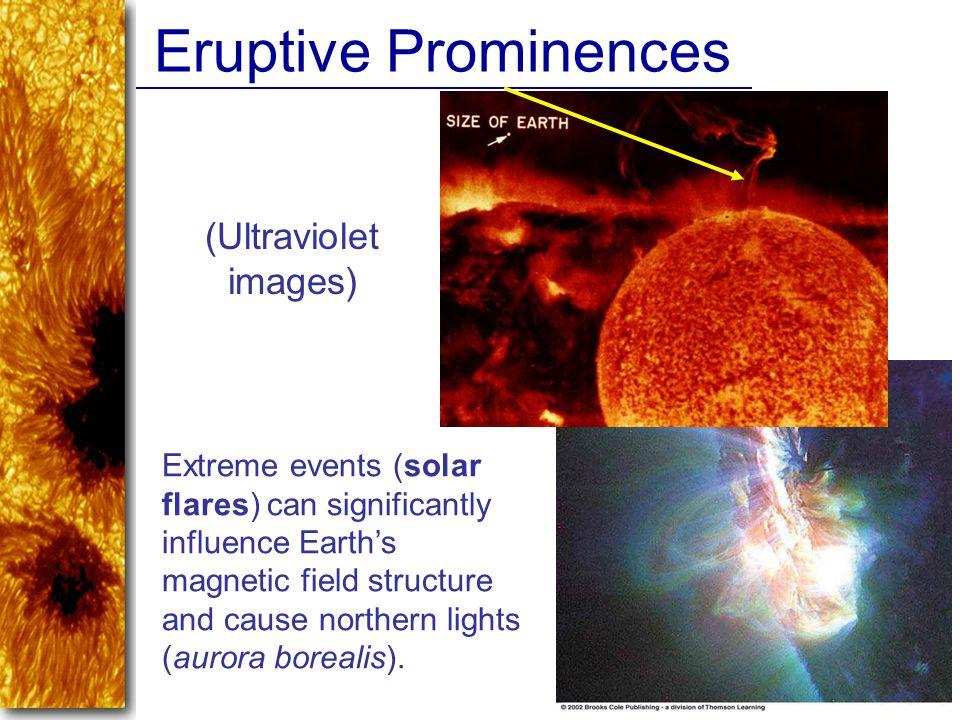 Eruptive Prominences (Ultraviolet images)