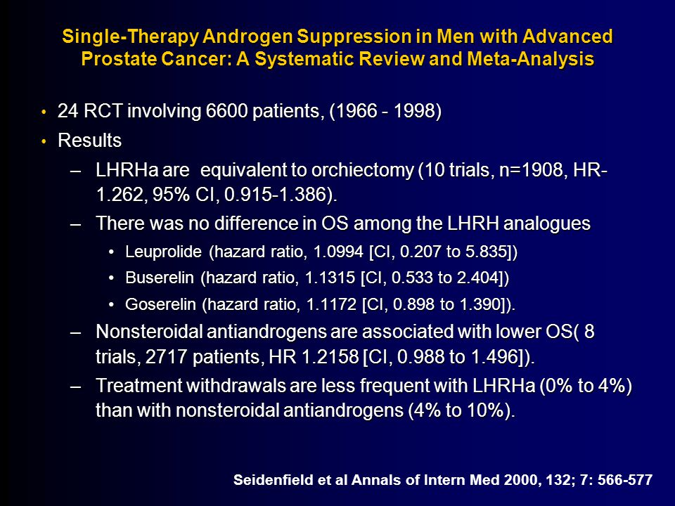 24 RCT involving 6600 patients, (1966 - 1998) Results