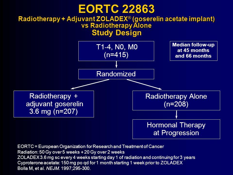EORTC 22863 T1-4, N0, M0 (n=415) Randomized Radiotherapy +