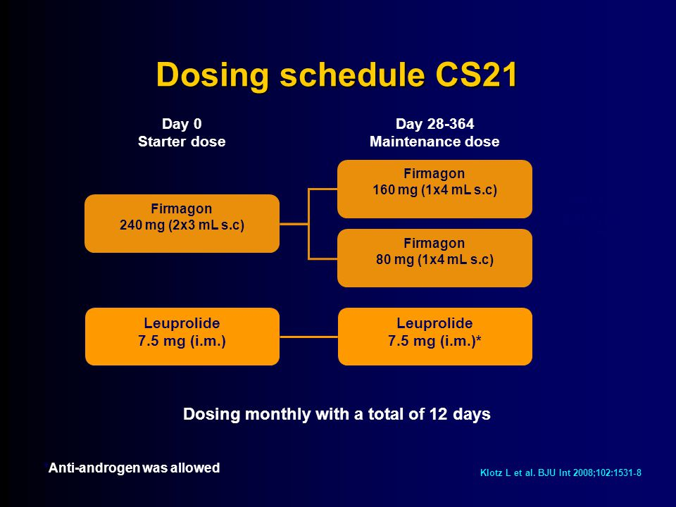 Dosing monthly with a total of 12 days *Anti-androgen was allowed