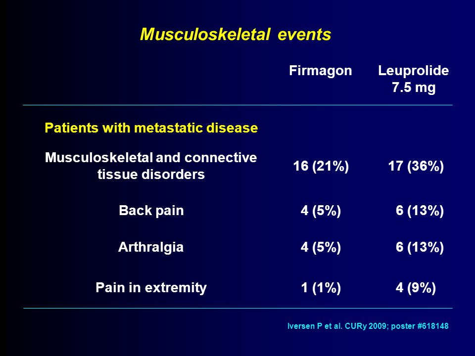 Musculoskeletal events