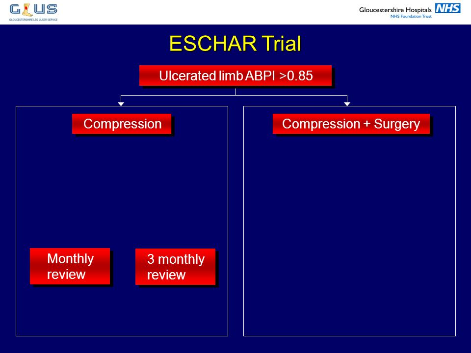 ESCHAR Trial Ulcerated limb ABPI >0.85 Compression
