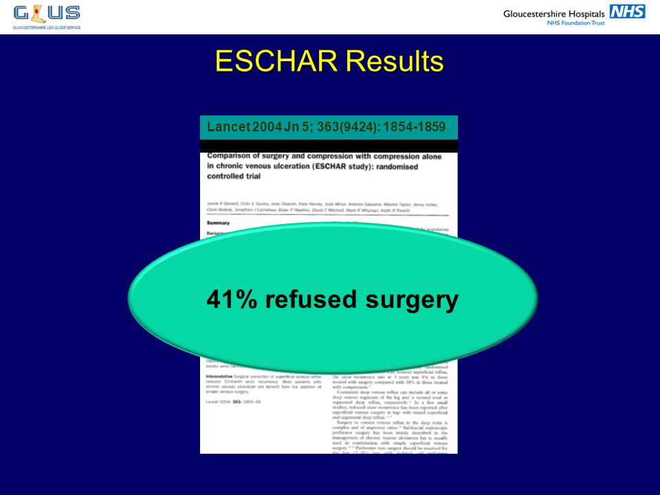 ESCHAR Results 41% refused surgery