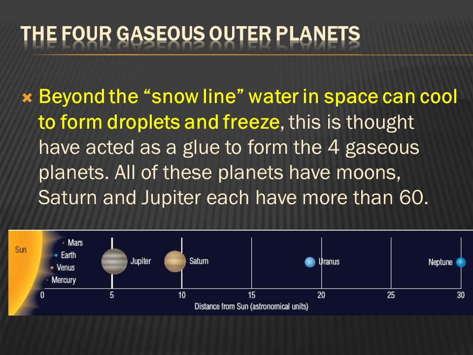 The Four Gaseous Outer Planets