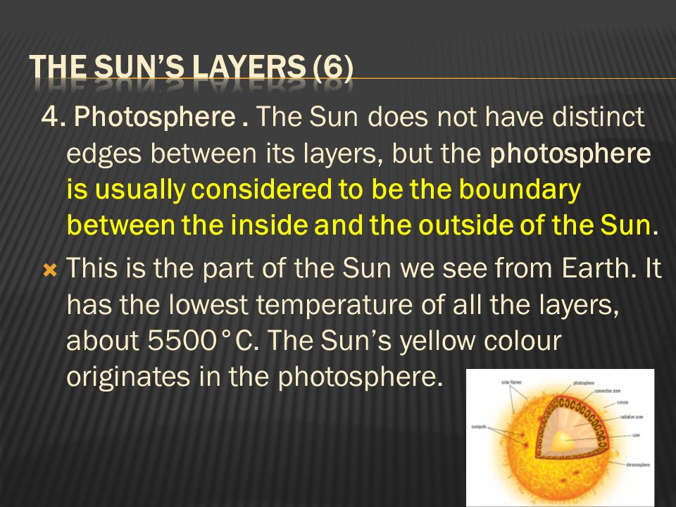 The Sun's Layers (6)