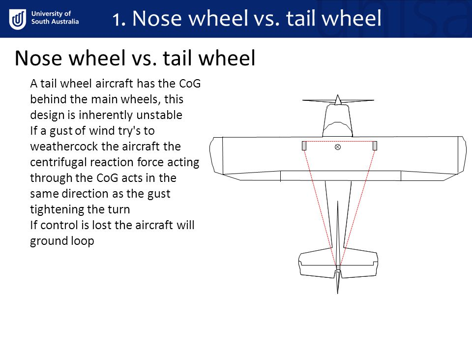 1. Nose wheel vs. tail wheel