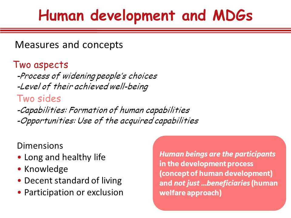 Human development and MDGs