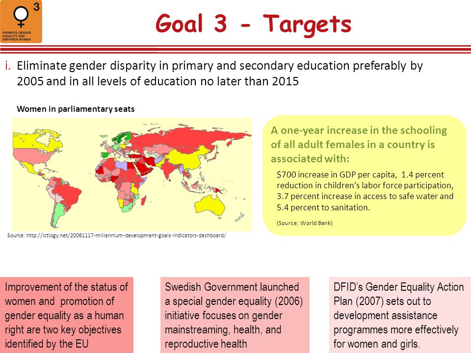 Goal 3 - Targets Eliminate gender disparity in primary and secondary education preferably by 2005 and in all levels of education no later than 2015.