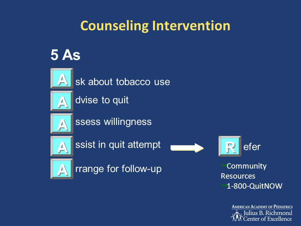 Counseling Intervention