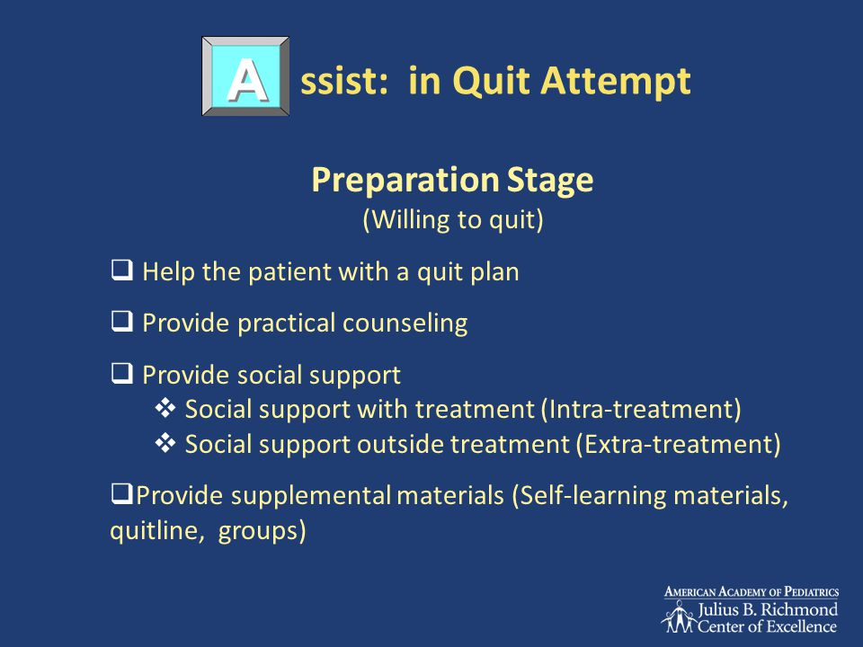 A ssist: in Quit Attempt Preparation Stage (Willing to quit)