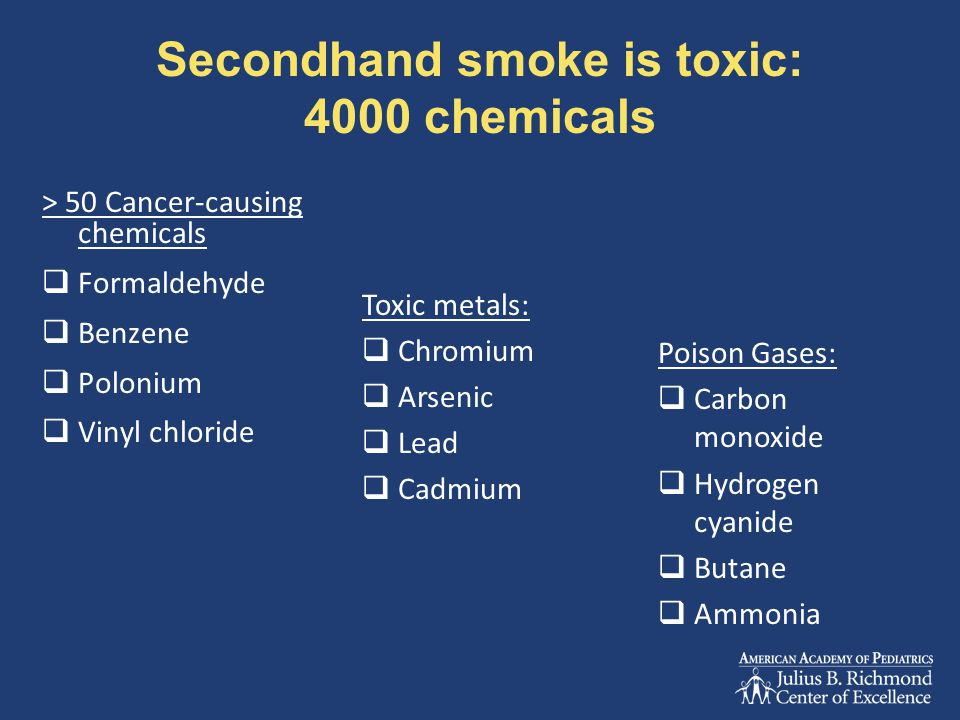 Secondhand smoke is toxic: 4000 chemicals