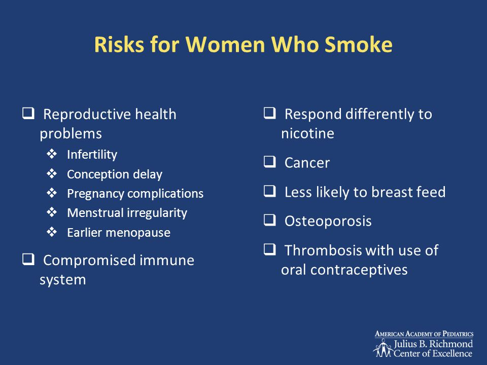Risks for Women Who Smoke