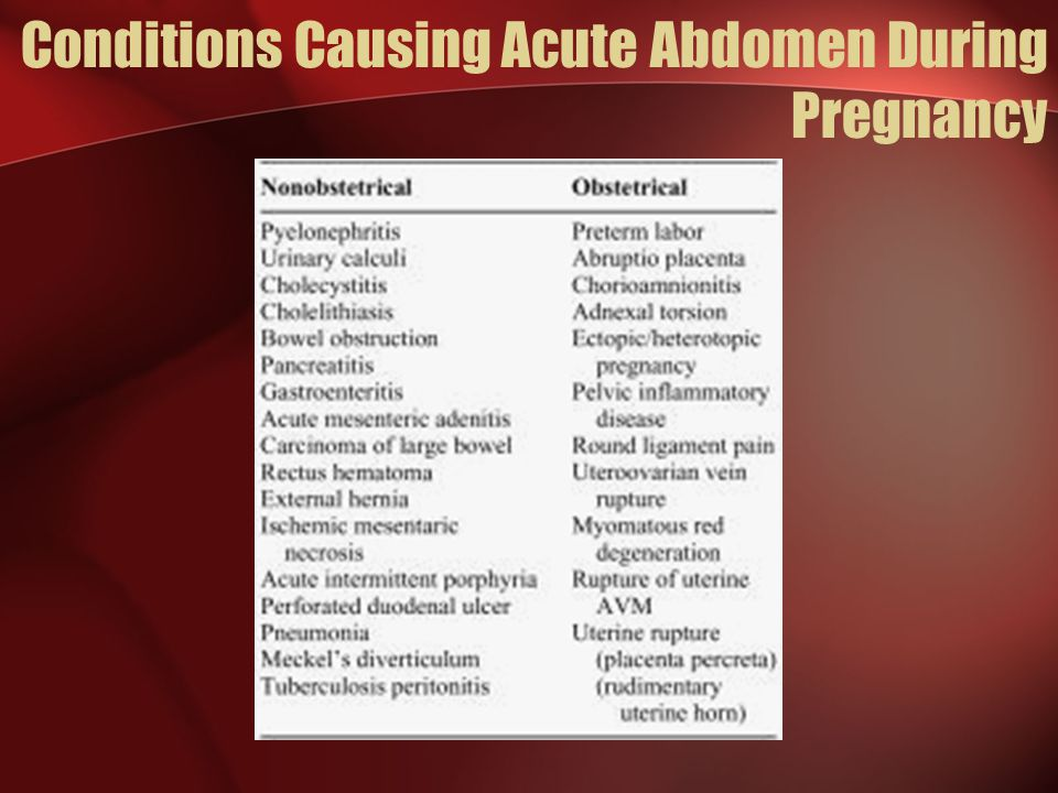 Conditions Causing Acute Abdomen During Pregnancy