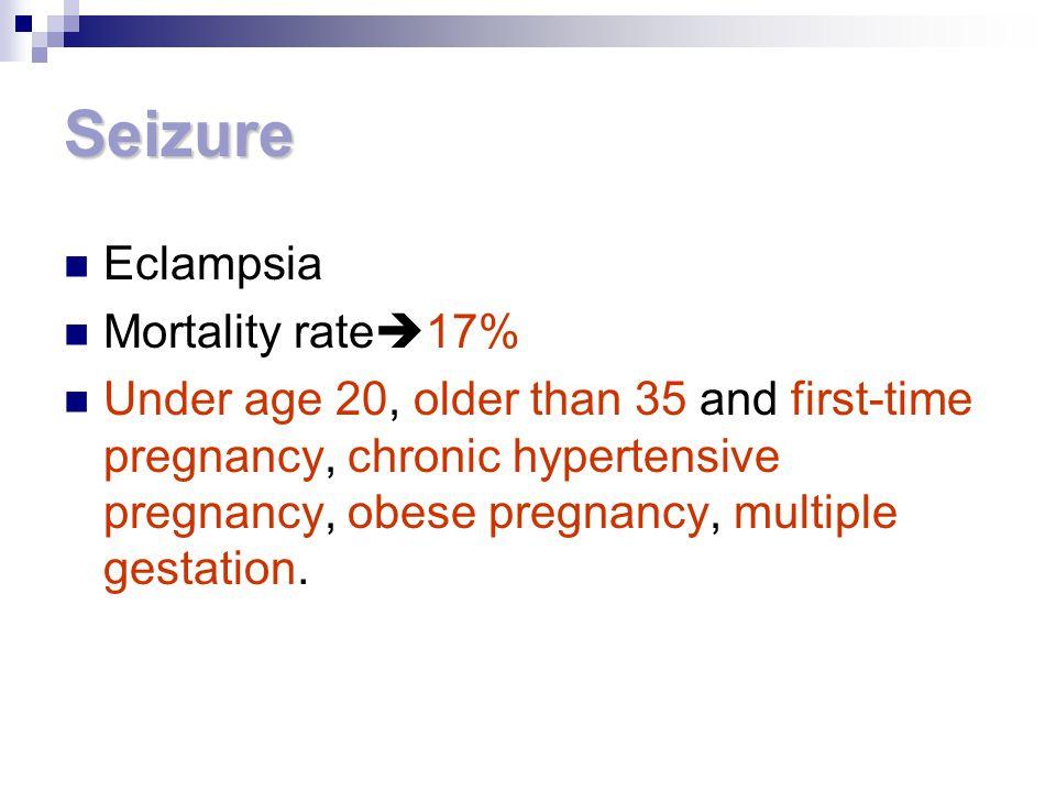 Seizure Eclampsia Mortality rate17%