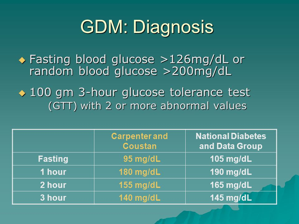 National Diabetes and Data Group