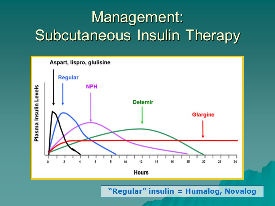 Management: Subcutaneous Insulin Therapy