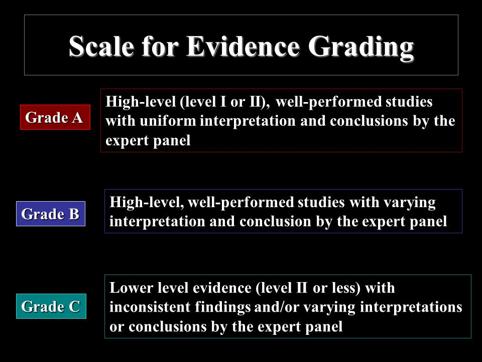 Scale for Evidence Grading